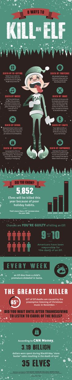 Who knew there were so many ways to kill an elf?? Make sure you're making the right holiday choices. #infographic #SaveElves