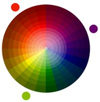 Using a color wheel divided into various shades and tints is one method of identifying possible options for color schemes. The split complementary relationship shown in this example presents many possible combinations. By varying the saturation and experimenting with shades and tints within the hue relationship, you can achieve quite a variety of palette options.