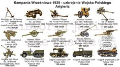 Polish Army Artillery and associated equipment, WWII, pin by Paolo Marzioli Poland Ww2, Invasion Of Poland, My Heritage, Military History, World War Two, Wwii, Poster Prints, Polish, Afrika Korps