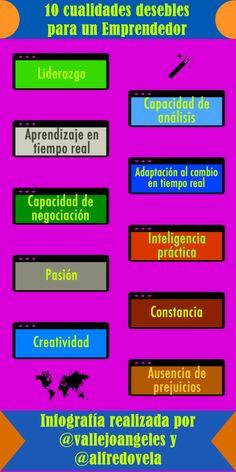 10 cualidades deseables para un emprendedor #infografia
