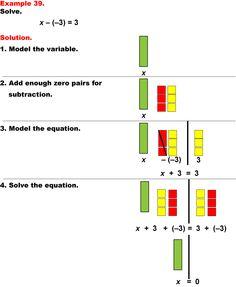 Algebra Tiles Printable (6th - 8th Grade) - TeacherVision.com ...