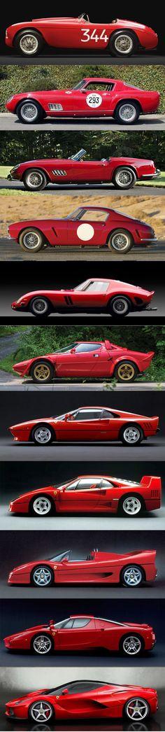 Ferrari hypercar evolution / 1948 166 MM / 1956 250 GT TdF / 1957 250 GT California Spyder / 1959 250 GT SWB / 1962 250 GTO / 1972 Lancia Stratos HF Stradale / 1984 288 GTO / 1987 F40 / 1995 F50 / 2002 Enzo / 2013 LaFerrari / Italy / red / #list