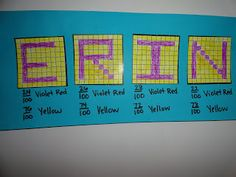 Fractions, decimals, percent in name art