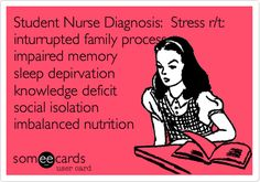Student Nurse Diagnosis: Stress r/t: inturrupted family process impaired memory sleep depirvation knowledge deficit social isolation imbalanced nutrition