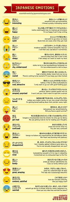 Infographic: Feelings and Emotions in Japanese