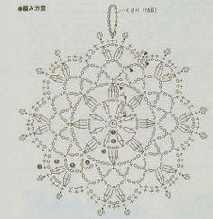 Crochet round chart