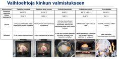 HK Scan. Joulu 2016 -pressitilaisuus jäänmurtaja Urholla.     Perinteisen valmistusohjeen mukaan kinkku tulisi ensin sulattaa hitaasti j...