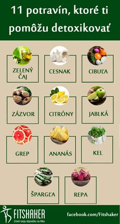 Na detoxikaciu - My site Dieta Detox, Healthy Lifestyle Tips, Healthy Fruits, Weight Loss Smoothies, Fruit Recipes, Food And Drink, Health Fitness, Low Carb, Blog