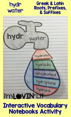 Hydr - Water; Greek and Latin Roots, Prefixes and Suffixes Foldables; Greek and Latin Roots Interactive Notebook Activity by Lovin' Lit
