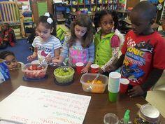Chalk Talk: A Kindergarten Blog: Procedural Texts and Writing