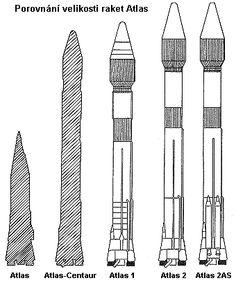 MEK - Raketa Atlas