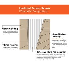 Buy Waltons 6 x Insulated Garden Room at Waltons Garden Buildings. UK made sheds, cabins and more. Free, fast delivery to most of UK Insulated Garden Room, Shiplap Cladding, Garden Studio, Profile Design, Garden Spaces, Dream Garden, Rooms, Tiny Houses, Quartos