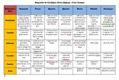 Teorias da Denny: Sugestão de cardápio para 7 dias - Dieta Dukan / Fase Ataque