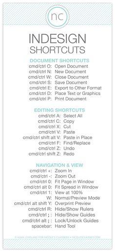 10 Best InDesign Newsletter Templates Graphic Design Pinterest - fresh proper letter format how many spaces