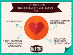 Los niños con la Inteligencia Intrapersonal Alta poseen estas características.