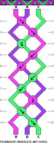 3 strings 10 rows 3 colors