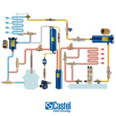 Image result for ro water purifier flow diagram water processing circuito freddo cold chain castel refrigeration products chill ccuart Gallery