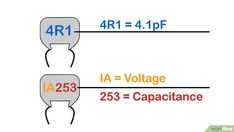 How to Read a Capacitor. Unlike resistors, capacitors use a wide variety of codes to describe their characteristics. Physically small capacitors are especially difficult to read, due to the limited space available for printing. Electronic Schematics, Electronic Parts, Electronic Engineering, Electronics Basics, Electronics Components, Home Electrical Wiring, What's The Number, Computer Build, Electrolytic Capacitor