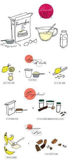 love this little illustrated recipe