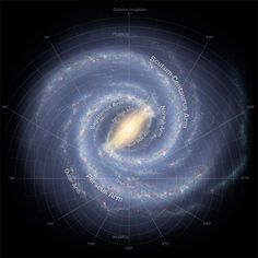 New infrared images of the Milky Way show just two major spiral arms, Scutum-Centaus and Perseus, along with a newly discovered arm called Far 3kpc Arm.