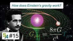 Last time, we saw that Einstein explains the falling of the apple by the upwards acceleration of the ground. This is Einstein's happiest thought. Happy Thoughts, Einstein, Movie Posters, Film Poster, Billboard, Film Posters