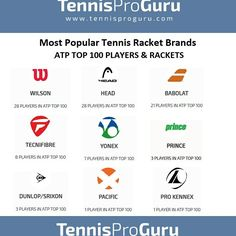 Tennis Equipment, Rackets, Tennis Racket