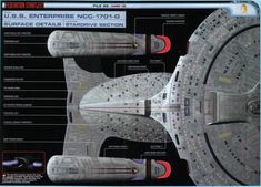 Galaxy class stardrive section (secondary hull & warp nacelles) detail, top view