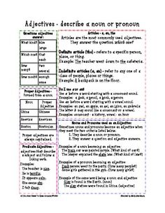 french grammar rules cheat sheet pdf