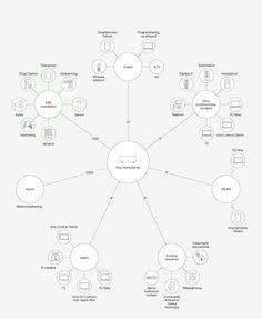 Het KNX-systeem in detail - intelligente techniek