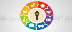 Em uma rápida busca por imóveis pela internet, o usuário vai se deparar com um volume muito grande de sites imobiliários nos resultados de busca.  http://www.villeimobiliarias.com.br/veja-as-vantagens-de-d…/