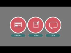 Content Marketing Infographic - YouTube