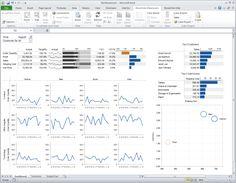 Business Intelligence data dashboard by BonaVista Chart Tamer for Excel