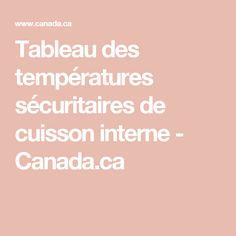 Tableau des températures sécuritaires de cuisson interne - Canada.ca