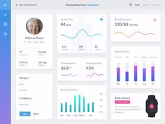 Healthcare IoT Dashboard by Paolo D'Ettorre