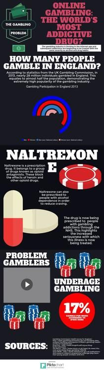Naltrexone problem gambling blackhawk colorado casino hotel