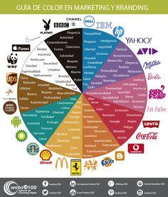 Guía del color para marketing y branding. Infografía en español. #CommunityManager