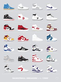 Amazing Basketball Sneakers of the 1980s poster