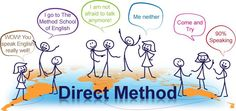 Image result for direct method Direct Method, Learning Methods, Teaching English, Teaching Resources, Student, School, Books, Image, Libros