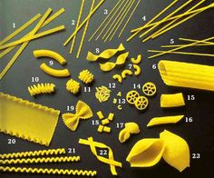 shapes of pasta Pasta Shapes, Italian Style, Cooking Ideas, Pasta Recipes, Italian Recipes, Pizza, Favorite Recipes, Packaging, Facts