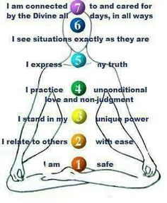 the 7 keys to the inner unverse