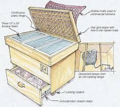 Image result for furnace blower dust collector woodshop