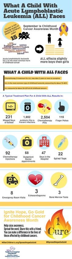 218 Best Childhood Cancer Awareness Month Images On Pinterest