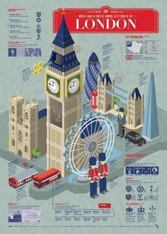 1712 London Infographic Poster on Behance Information Poster, Information Design, Information Graphics, Map Design, Graphic Design, Infographic Examples, Hippie Posters, Notebook Cover Design, Information Visualization