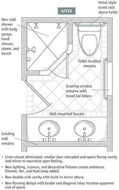 Images Photos This is exactly layout that would work for us Bathroom Layouts that Work Fine Homebuilding Article small bathroom