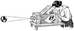 """Résultat de recherche d'images pour """"technique portrait découpé camera obscura"""""""