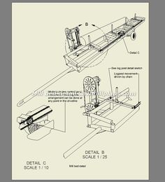 homemade sawmills - Google Search