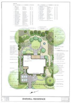 To create and implement a landscape design for my yard kerttervek master plans sisson landscapes malvernweather Image collections