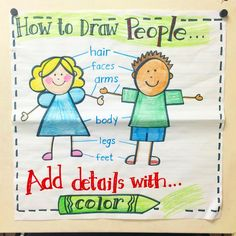 22 Kindergarten Anchor Charts You'll Want to Recreate - How to Draw People Making use of Graphs and Topographical Road directions Beginning Of Kindergarten, Kindergarten Anchor Charts, Writing Anchor Charts, Kindergarten Lesson Plans, Kindergarten Literacy, Beginning Of School, Preschool Charts, Kindergarten Pictures, Writing Posters