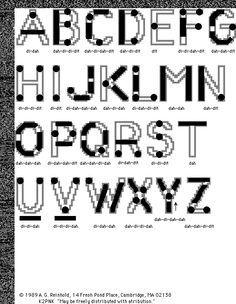 Q Codes Ham Radio Pinterest Ham radio, Morse code