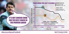 Relegation graphic for the end of the Premier League for BETDAQ